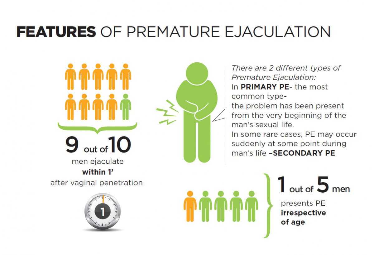 premature ejaculation treatment in lahore, how to increase sex time, premature ejaculation ka ilaj, sex power increase, impotence treatment, sexual dysfunction,