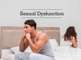 Sexual Dysfunction Treatment Erectile dysfunction treatment impotence treatment in lahore Reduced sexual desire Trouble keeping an erection Trouble getting an erection male sexual dysfunction