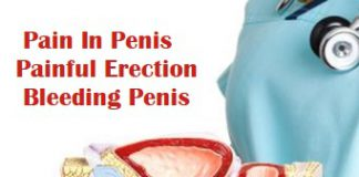 Priapism Treatment In Lahore Painful Erection treatment