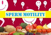 How To Increase Sperm Motility Sperm Motility Ka Ilaj Sperm Treatment In Lahore How To Increase Sperm Motility In Lahore Sperm Motility Low Active Sperm Treatment Boost Sperm Motility Sperm Movement Sperm Ka Ilaj Jarasimo Ka Ilaj Motility Of Sperm how to increase sperm motility by food medicine to increase sperm motility how to increase sperm motility fast how to increase sperm count and motility vitamins to increase sperm motility how to increase sperm count and volume sperm motility treatment