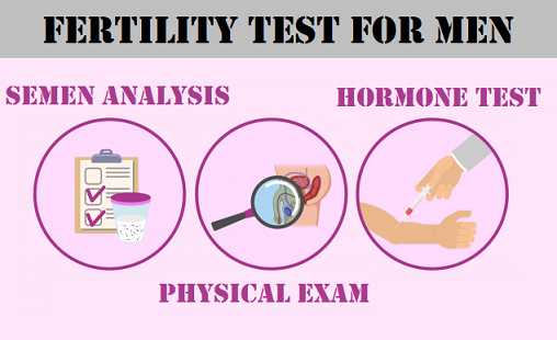 fertility test for men in Lahore how to check male fertility home male fertility test male fertility check how can i check my sperm count at home male fertility test near me male fertility test cost male fertility clinic near me how does a man get his sperm count checked